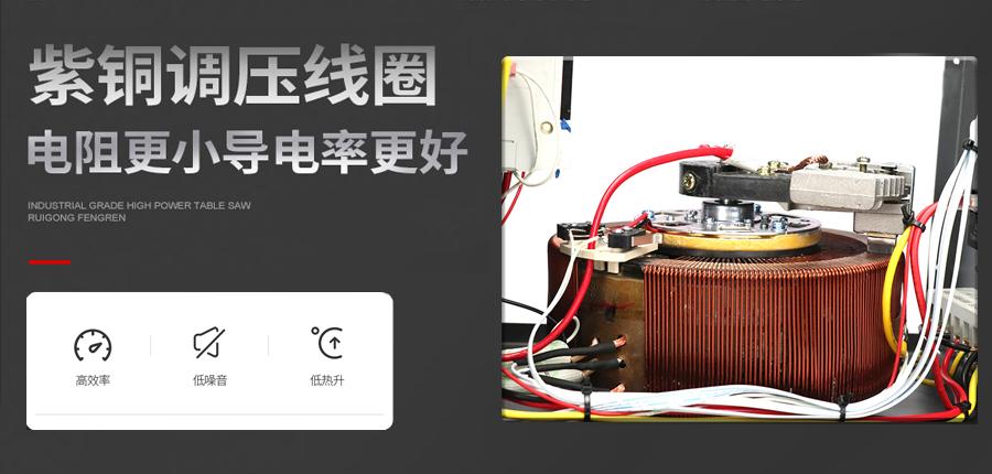 人民电器稳压器SVCIII-1500VA家用电源保护海报说明