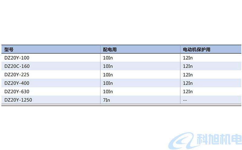 DZ20断路器型号参数和结构附件四