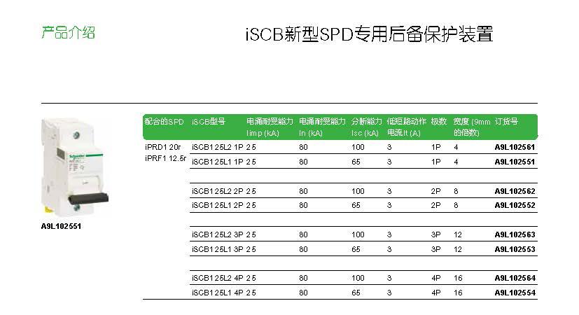 iSCB新型SPD专用后备保护装置介绍