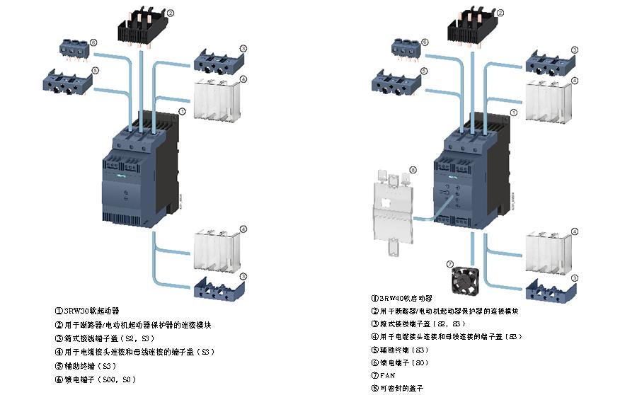 西门子软启动器3RW30与3RW40说明书手册四