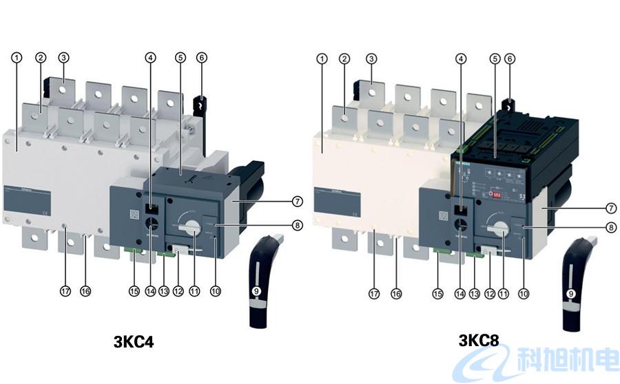 西门子双电源自动转换开关3KC系列说明书二