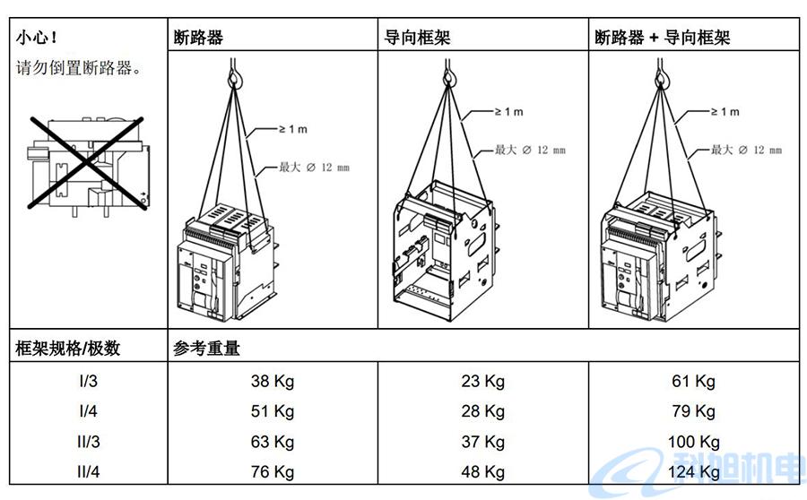 西门子空气断路器3WT概述与故障排除二