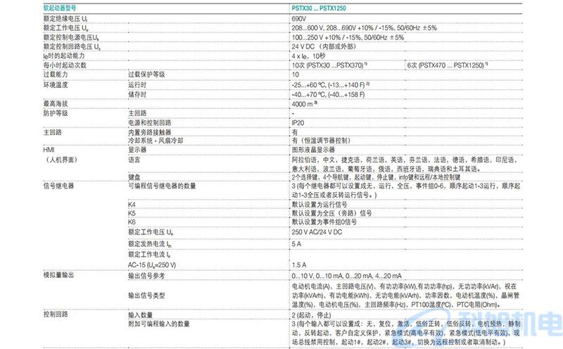 ABB软启动器PSTX型号规格与接线图五