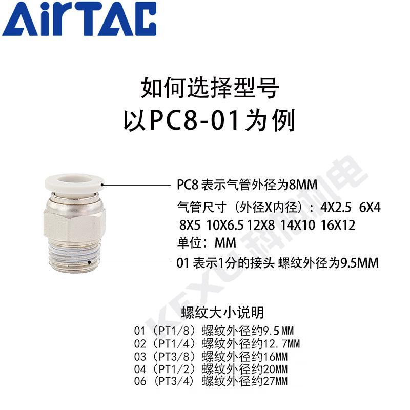 亚德客气管快速接头APC14-04内螺纹APC6/8/10/12/14/16螺纹直通 原装正品 产品选型