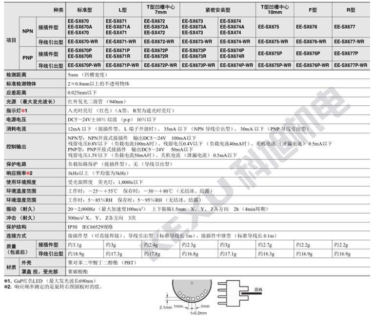 欧姆龙U型光电开关EE-SX677P-WR光电传感器 原装正品 产品参数