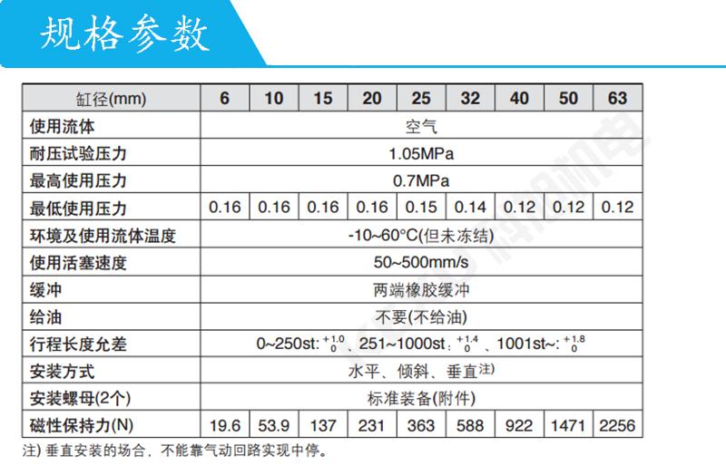 SMC磁偶式无杠气缸CY3B63-300动作平稳 省空间 经久耐用 原装正品 产品规格参数