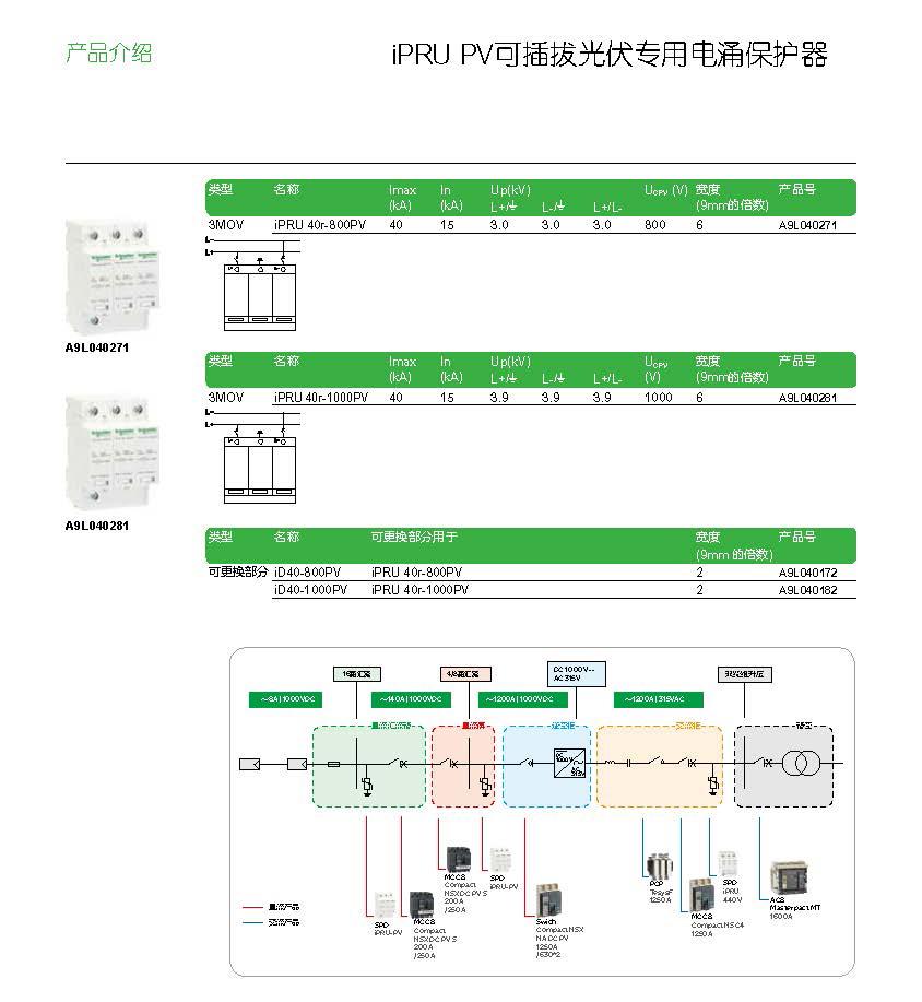 iPRU PV可插拔光伏专用电涌保护器介绍