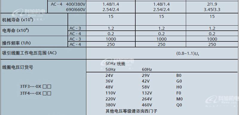 西门子交流接触器3TF51220XQ0低压控制产品与系统AC380V原装正品 产品参数与选型2