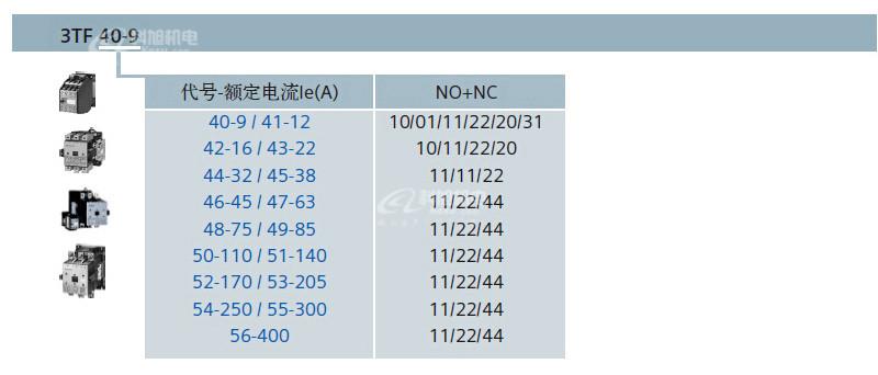 西门子交流接触器3TF52440XQ0低压控制产品与系统AC380V原装正品 产品参数与选型10