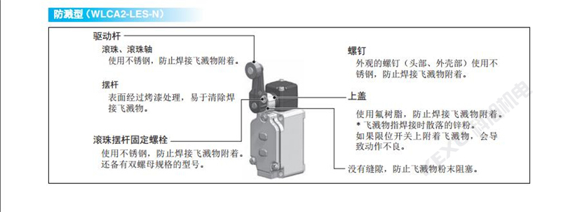 欧姆龙限位开关WLCA12-2NLE-N动作显示型 原装正品 产品结构2