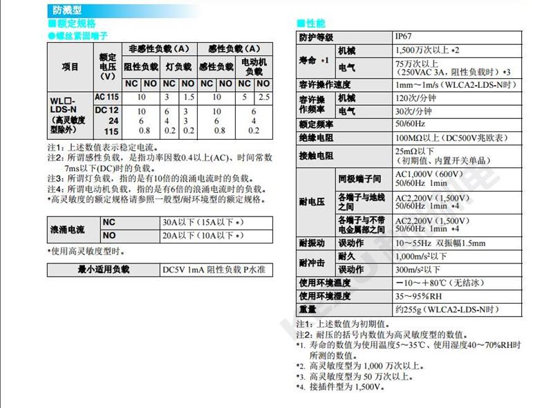欧姆龙限位开关WLCA12-2NLE-N动作显示型 原装正品 产品参数2