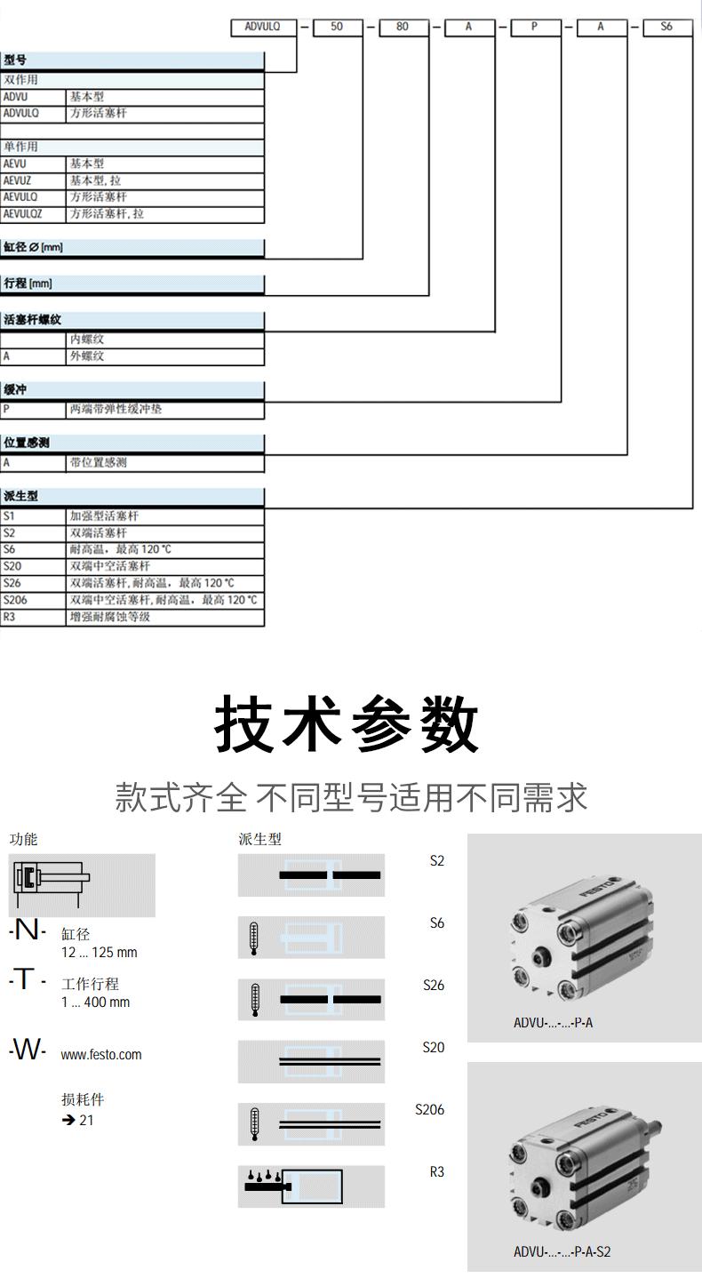 费斯托FESTO气缸ADVU-50-80-A-P-A型号解析