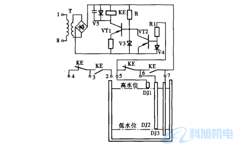 水位控制器都有什么类型?水位控制器分类三