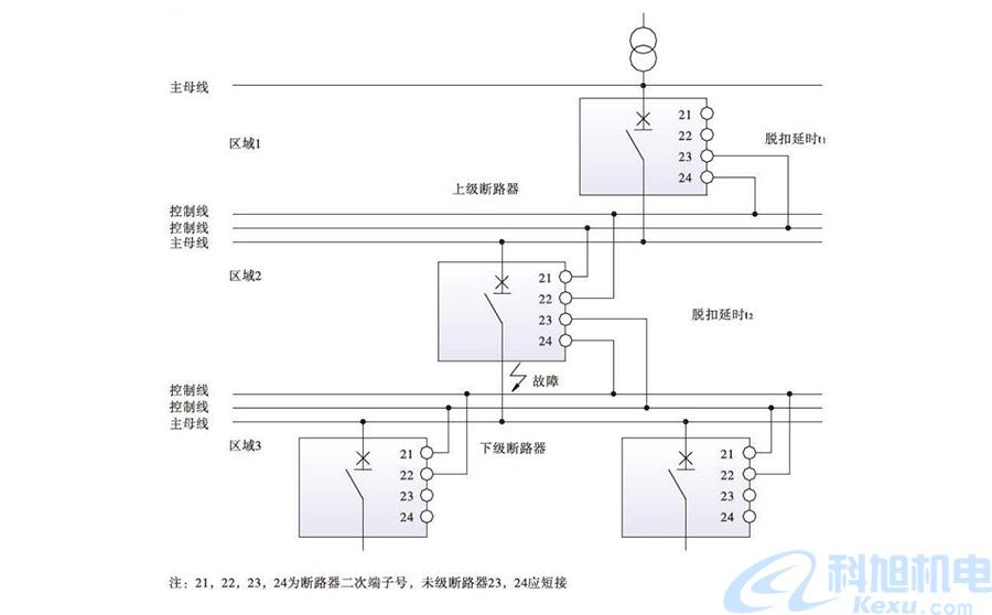 常熟万能断路器CW3X选型参数与保护功能四