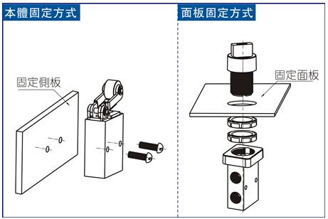 M5系列机械阀说明图