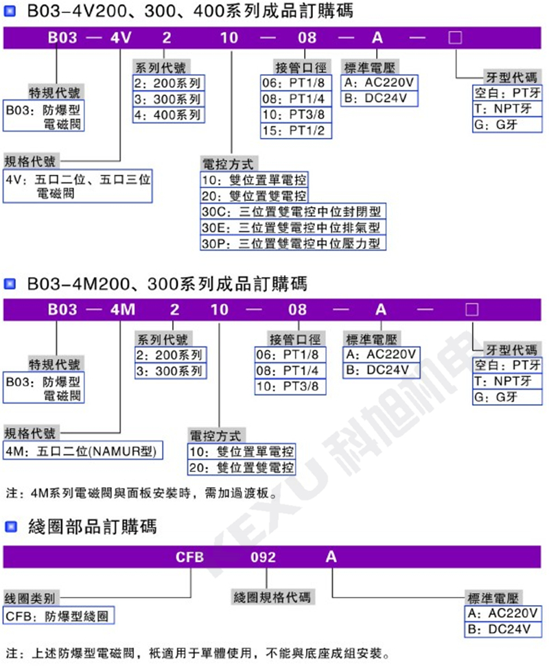 亚德客防爆电磁阀B03-4V420-06电磁阀+防爆型电圈 二位五通 原装正品 产品选型2