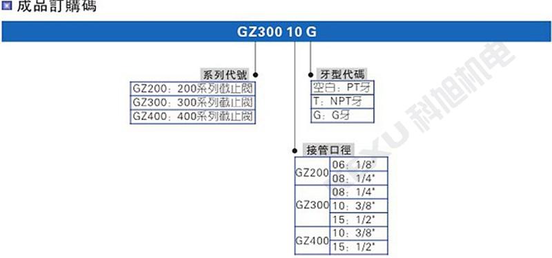 亚德客气动截止阀GZ200-06气源处理器截止阀 气动元件 原装正品 产品选型