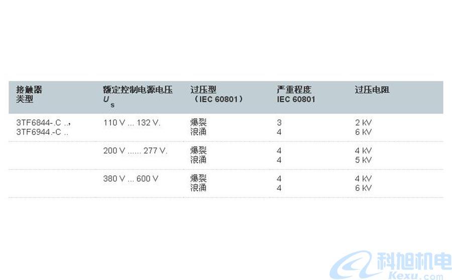 西门子真空接触器3RT12/3TF6工作原理说明书二