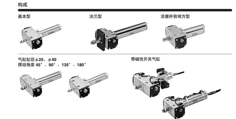 日本KOGANEI小金井升降摇摆型气缸SDA25X25-90原装正品 产品样式