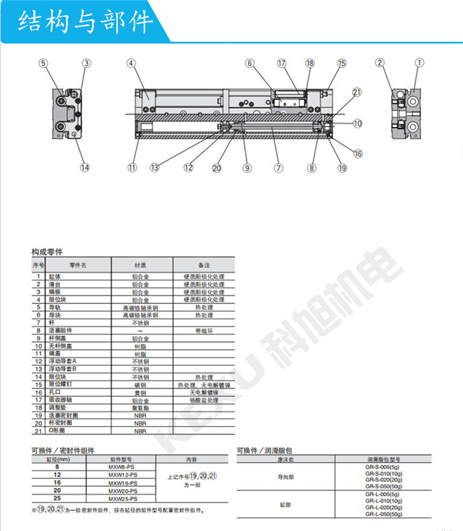 SMC气动滑台MXW12-100动作平稳 长行程滑台气缸 原装正品 产品结构与部件