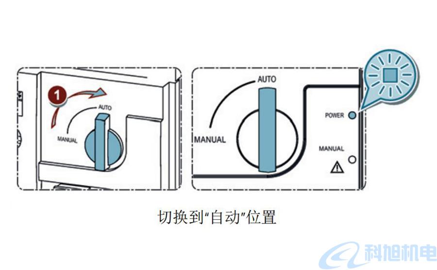 西门子双电源自动转换开关3KC系列说明书八