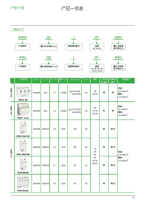 施耐德电涌保护器产品一览表