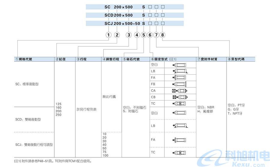 亚德客标准气缸SC系列带阀型样本七