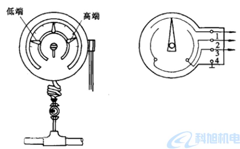 水位控制器都有什么类型?水位控制器分类二