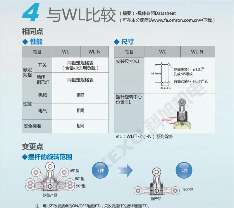 欧姆龙限位开关WLCA12-2NLE-N动作显示型 原装正品 产品特点4