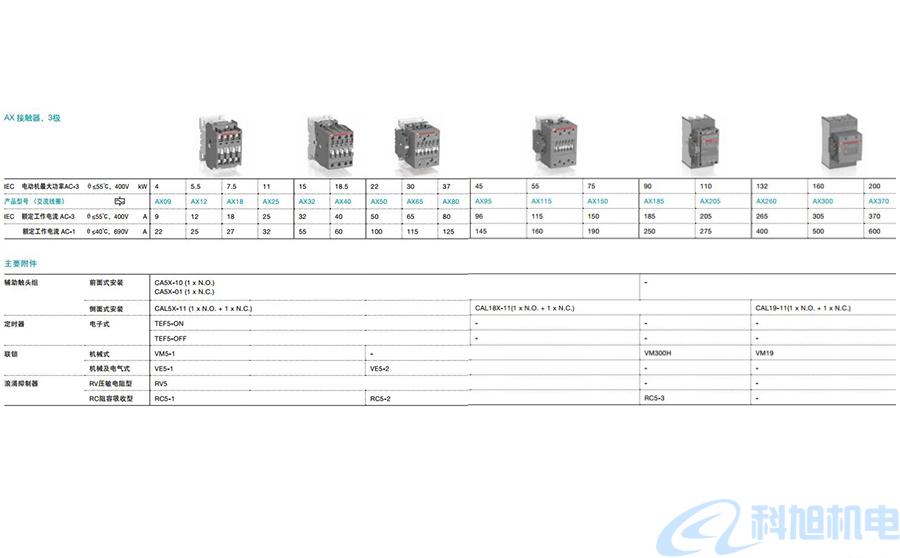 ABB交流接触器AX09至370型号参数说明五