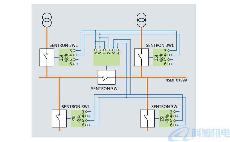 西门子空气断路器3WL互锁和连接电路原理图四