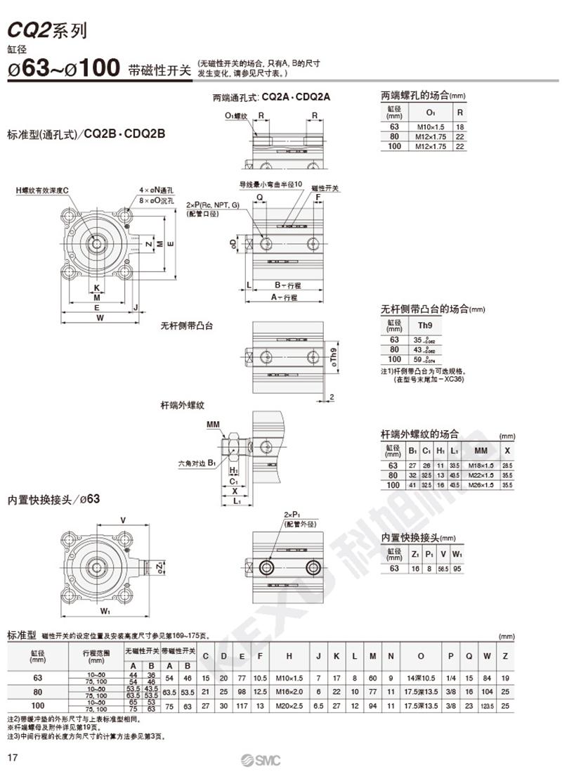 SMC薄型气缸CQ2B32-75DZ CQ2B32-100DZ原装正品 产品尺寸3