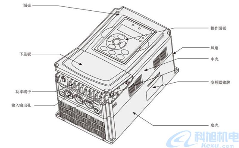 变频调速器怎么调快慢?变频调速器接线图二