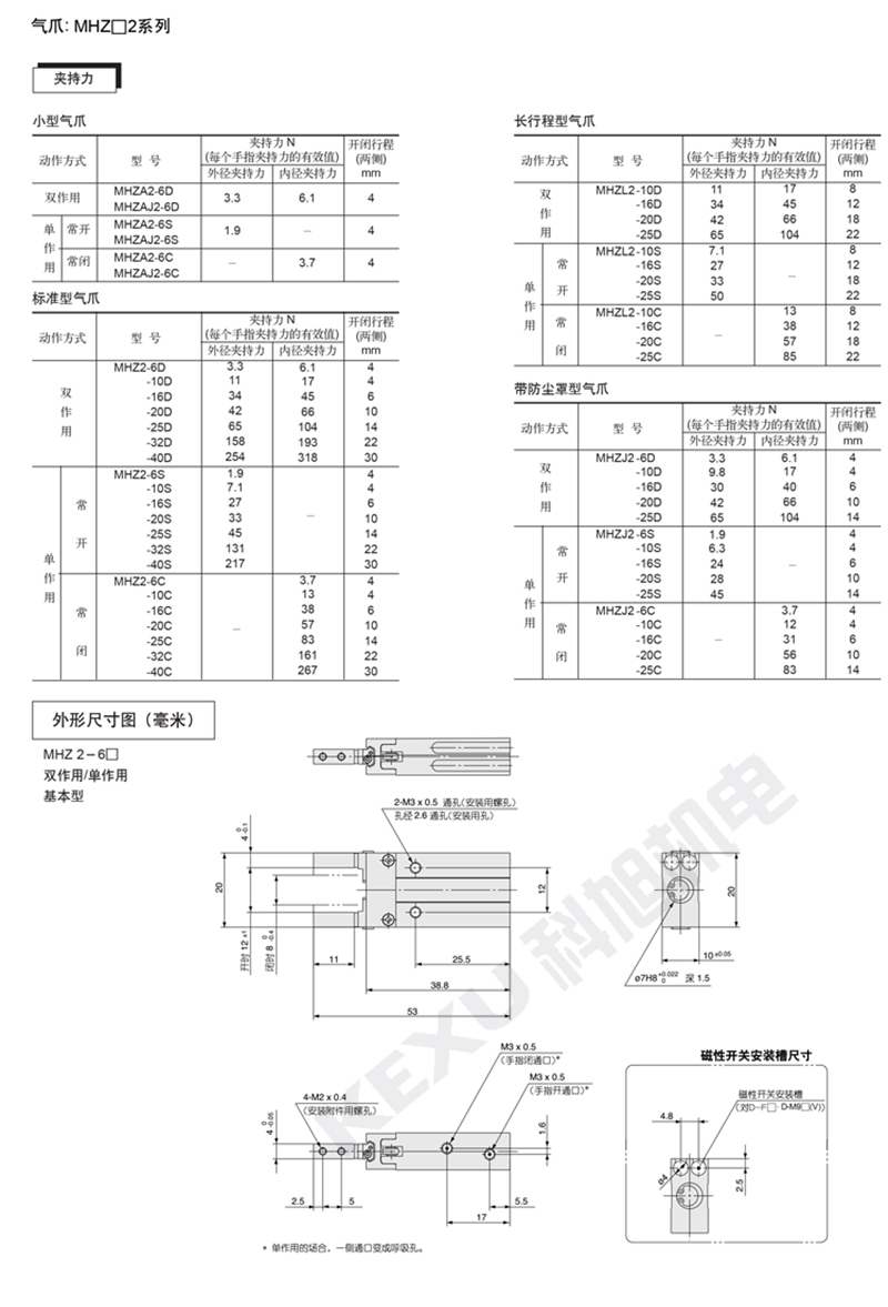 SMC手指气缸MHZ2-16CN平行机械手气爪 原装正品 产品参数