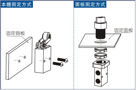 S3系列机械阀说明图
