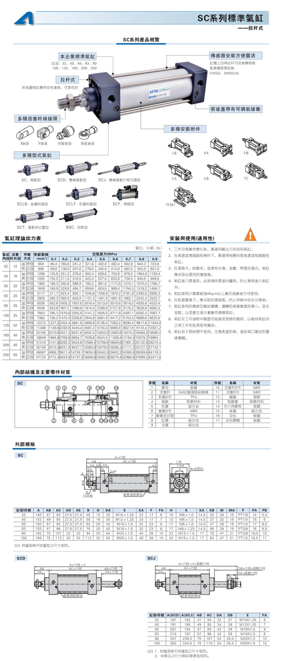 亚德客双轴行程可调型标准气缸SCJ80-400-20参数说明