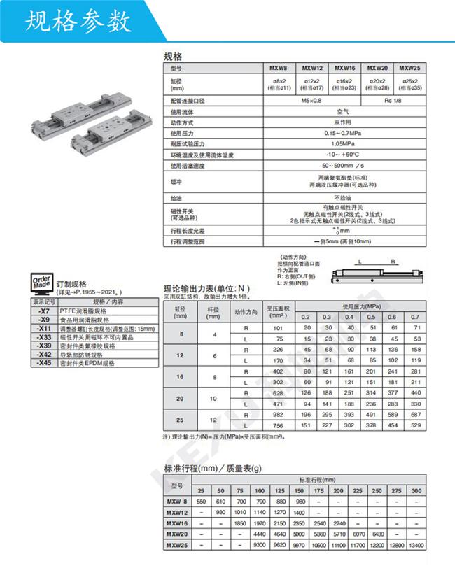 SMC气动滑台MXW12-125动作平稳 长行程滑台气缸 原装正品 产品规格参数