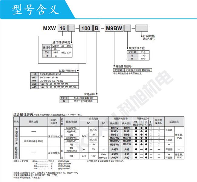 SMC气动滑台MXW16-100动作平稳 长行程滑台气缸 原装正品 产品型号含义