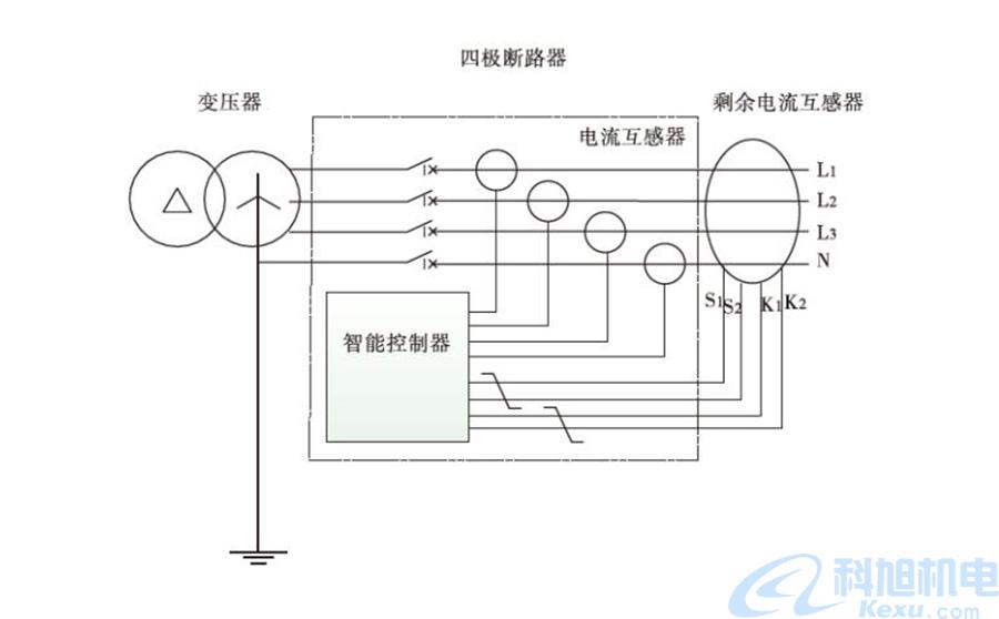 常熟万能断路器CW3X选型参数与保护功能三