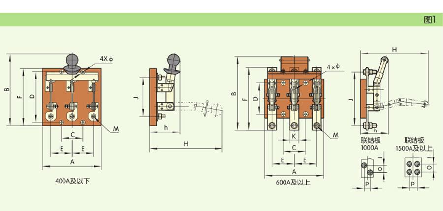 正泰三极刀开关HD12系列玻板刀闸海报说明